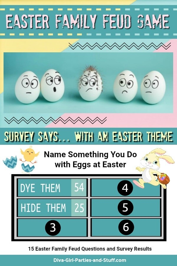 Easter Family Feud Party Game