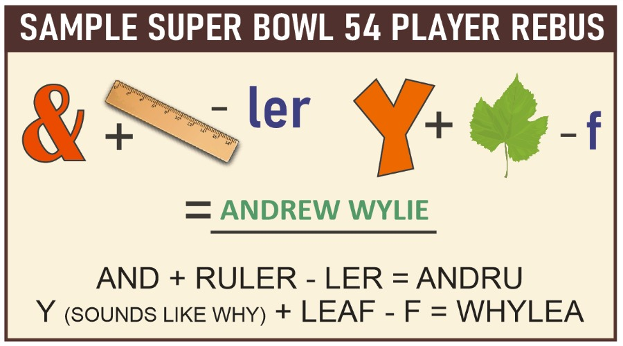 Super Bowl 54 Picture Puzzle